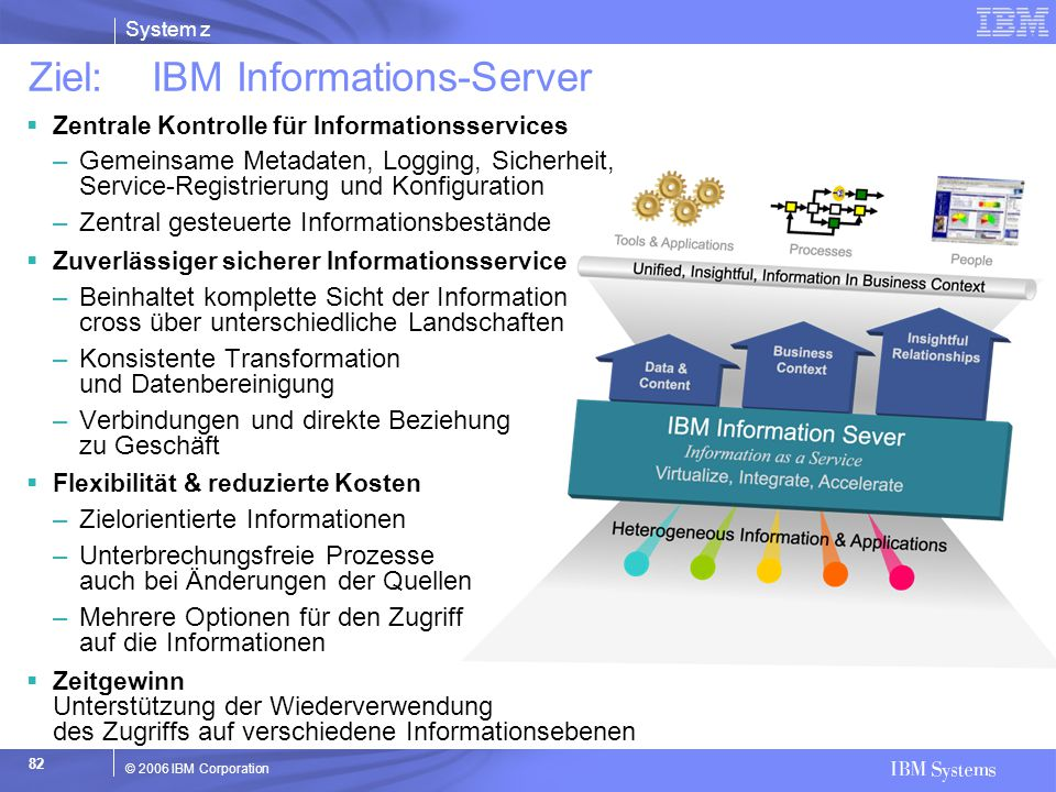 Ziel: IBM Informations-Server