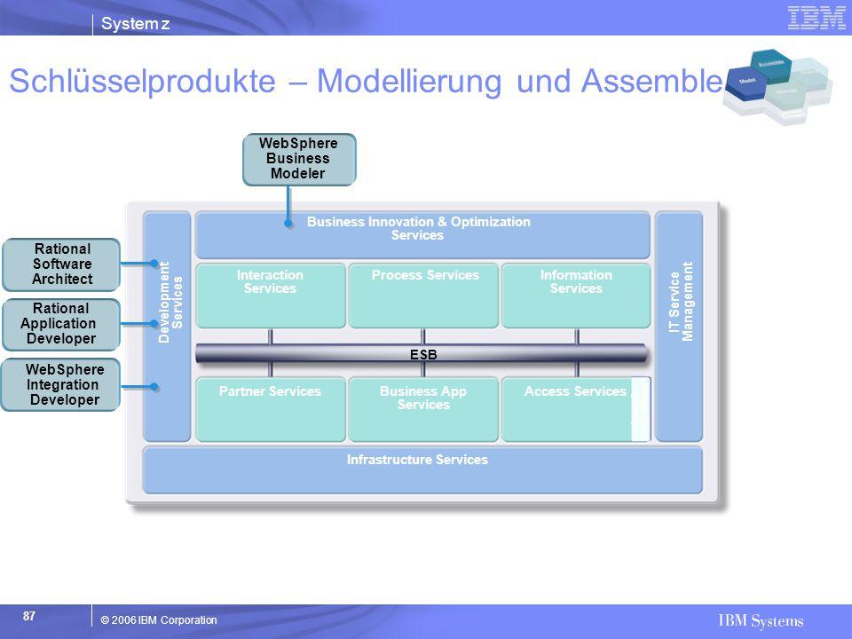 Schlüsselprodukte – Modellierung und Assemble