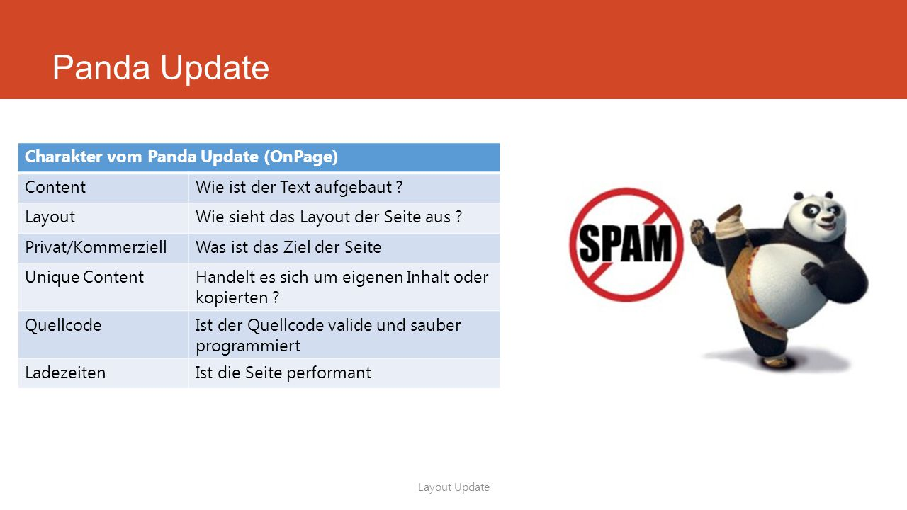 Panda Update Charakter vom Panda Update (OnPage) Content