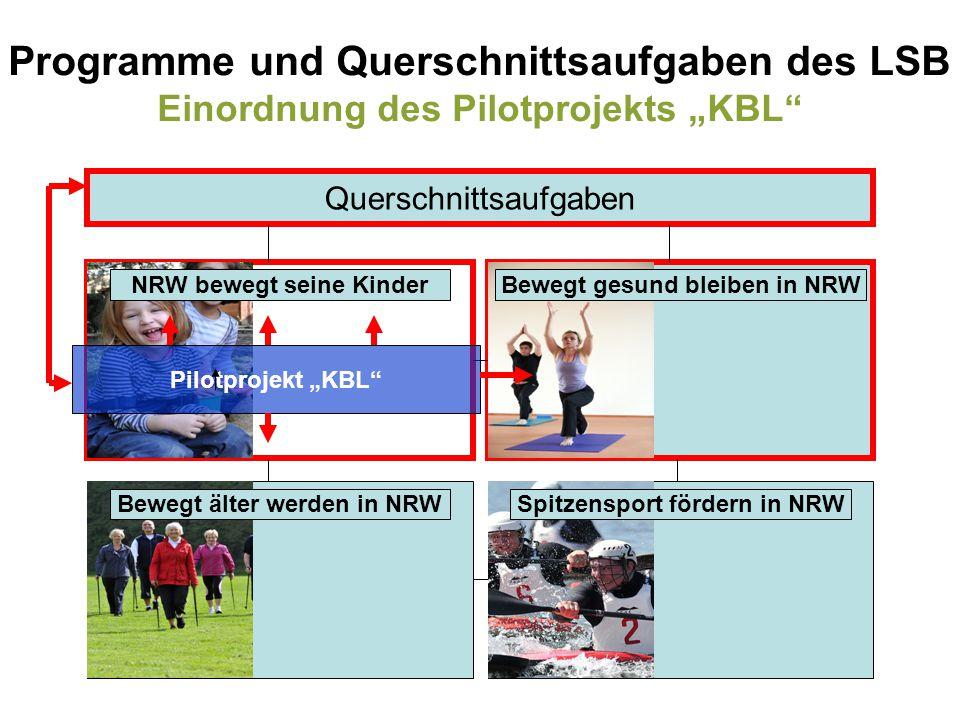 """Programme und Querschnittsaufgaben des LSB Einordnung des Pilotprojekts """"KBL"""