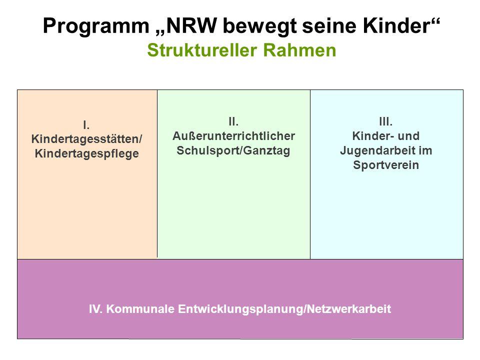 """Programm """"NRW bewegt seine Kinder Struktureller Rahmen"""