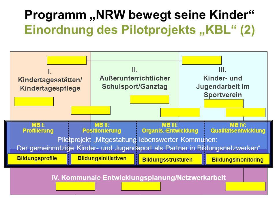 """Programm """"NRW bewegt seine Kinder Einordnung des Pilotprojekts """"KBL (2)"""