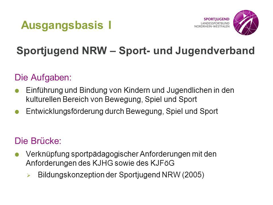 Ausgangsbasis I Sportjugend NRW – Sport- und Jugendverband