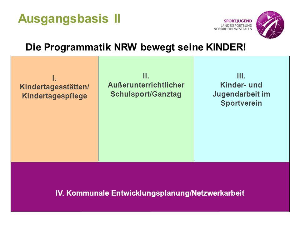 Ausgangsbasis II Die Programmatik NRW bewegt seine KINDER! I.