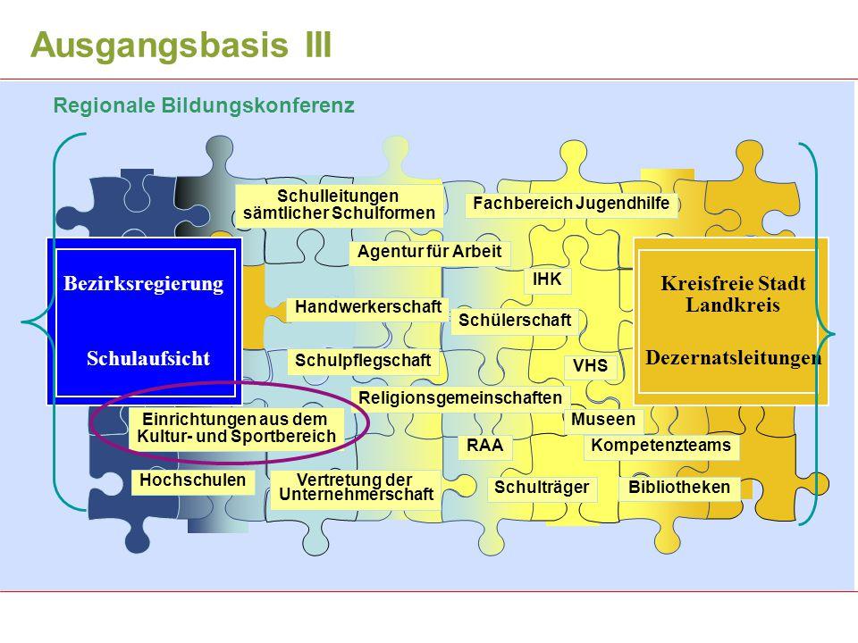 Ausgangsbasis III Regionale Bildungskonferenz Bezirksregierung