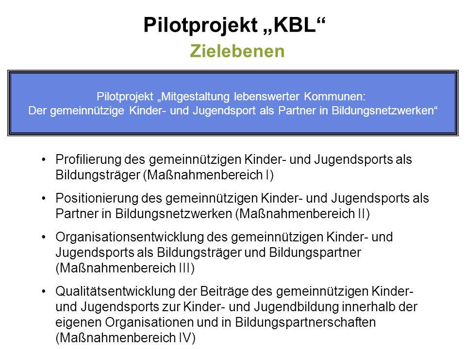 """Pilotprojekt """"KBL Zielebenen"""