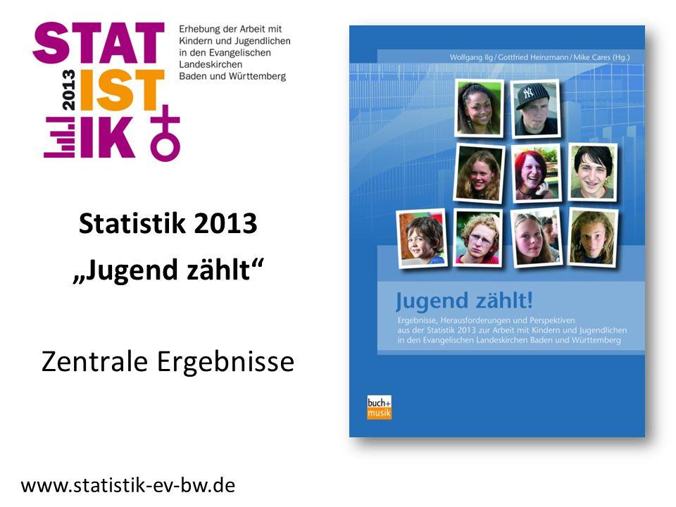 "Statistik 2013 ""Jugend zählt"
