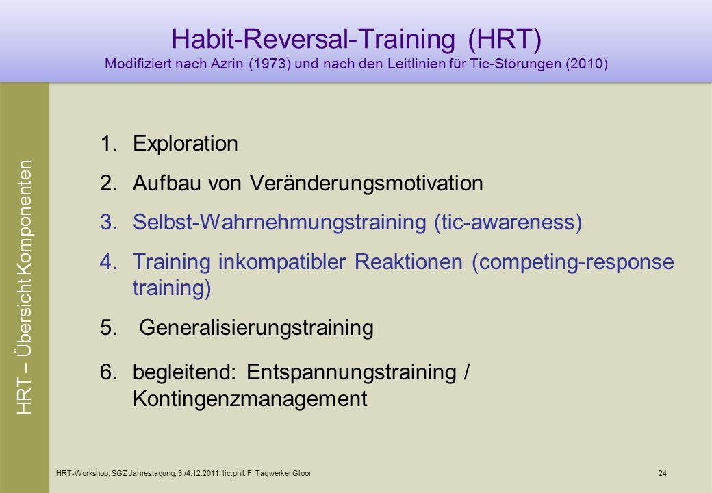 HRT – Übersicht Komponenten