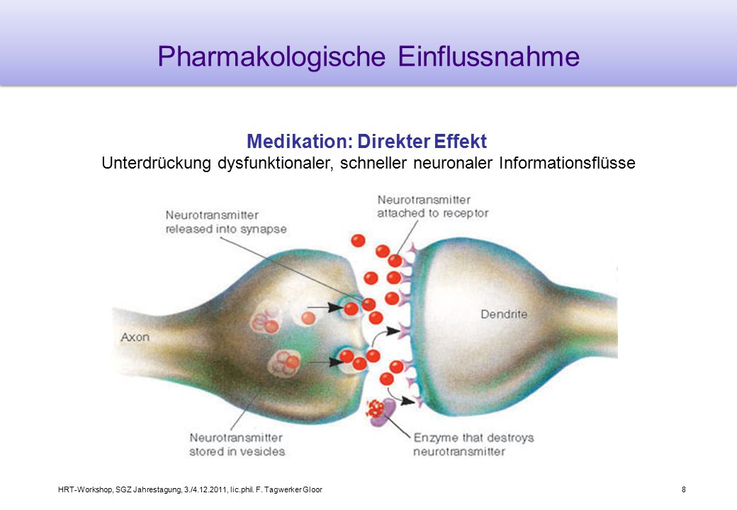 Pharmakologische Einflussnahme