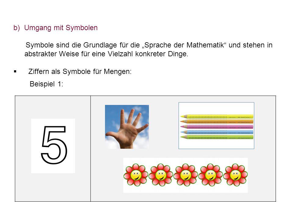 """b) Umgang mit Symbolen Symbole sind die Grundlage für die """"Sprache der Mathematik und stehen in abstrakter Weise für eine Vielzahl konkreter Dinge."""