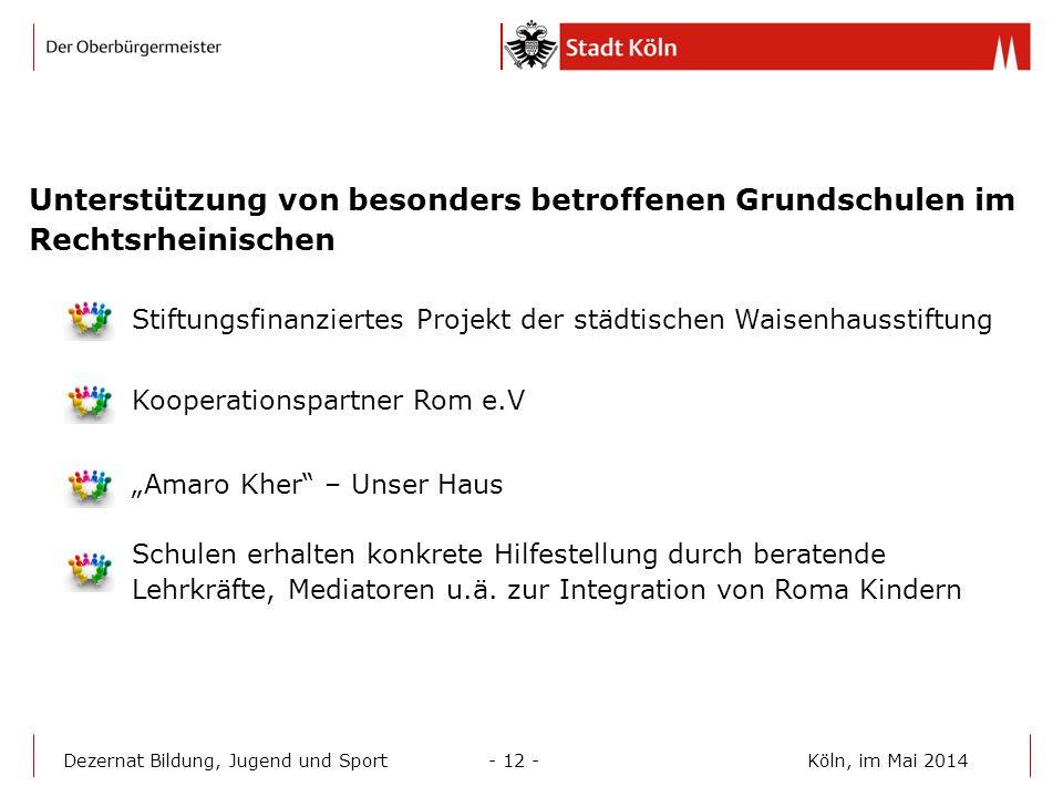 Unterstützung von besonders betroffenen Grundschulen im Rechtsrheinischen