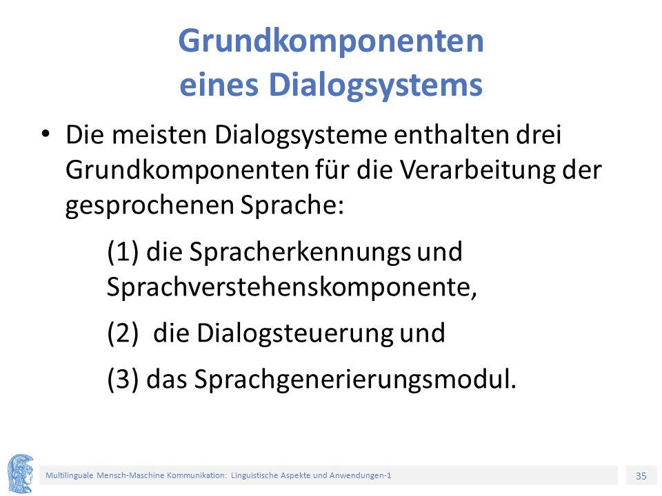 Grundkomponenten eines Dialogsystems
