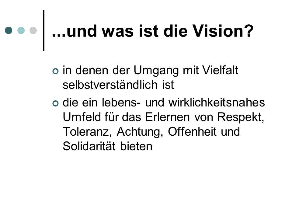 ...und was ist die Vision in denen der Umgang mit Vielfalt selbstverständlich ist.