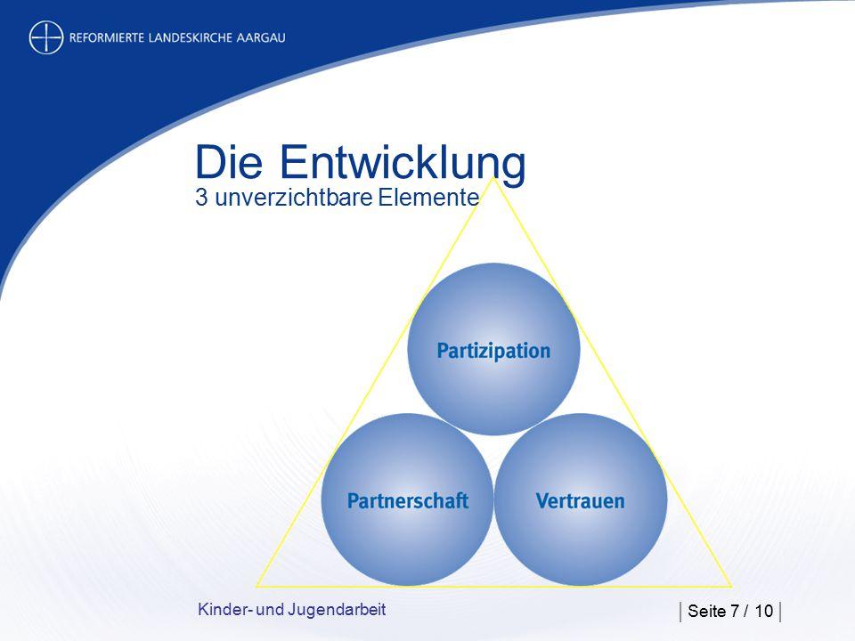 Die Entwicklung die 5 Stufen von Partizipation