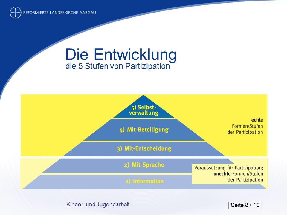 Träger von Jugendarbeit und deren Aktivitäten