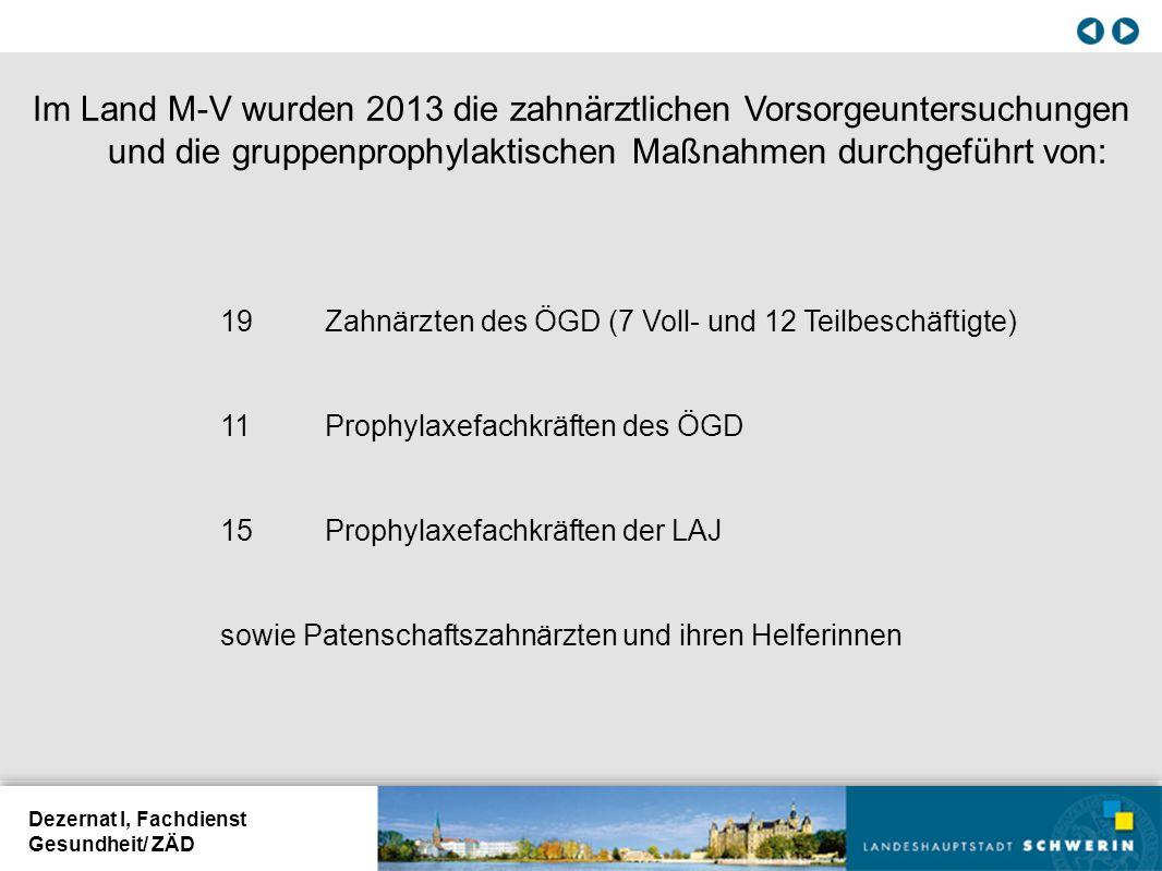 Im Land M-V wurden 2013 die zahnärztlichen Vorsorgeuntersuchungen und die gruppenprophylaktischen Maßnahmen durchgeführt von: