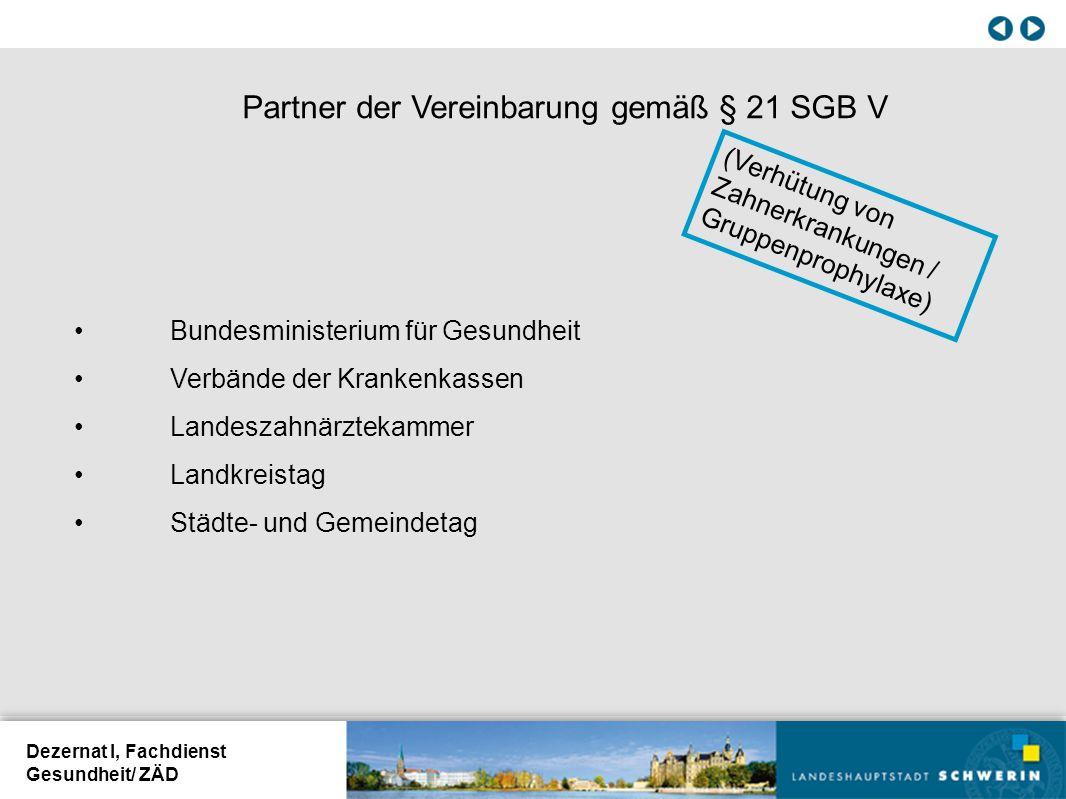 Partner der Vereinbarung gemäß § 21 SGB V