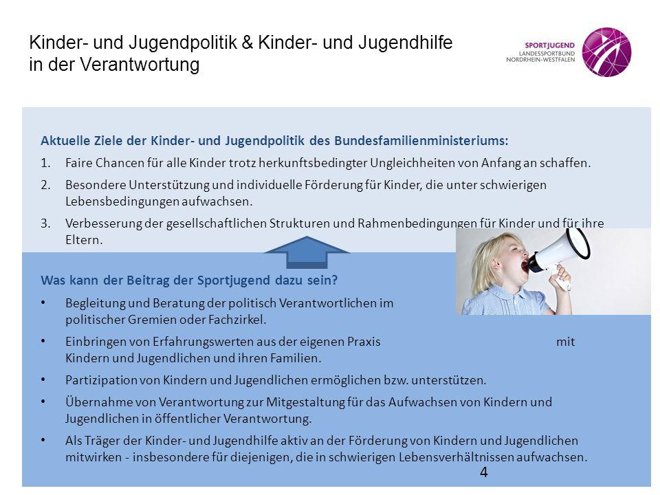 Kinder- und Jugendpolitik & Kinder- und Jugendhilfe in der Verantwortung
