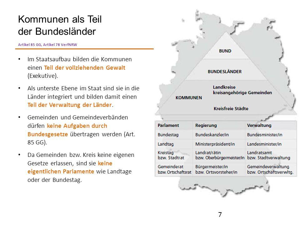 Kommunen als Teil der Bundesländer