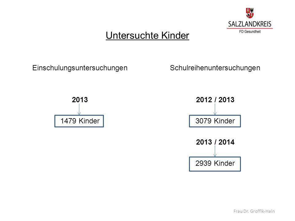 Einschulungsuntersuchungen 2013 1479 Kinder