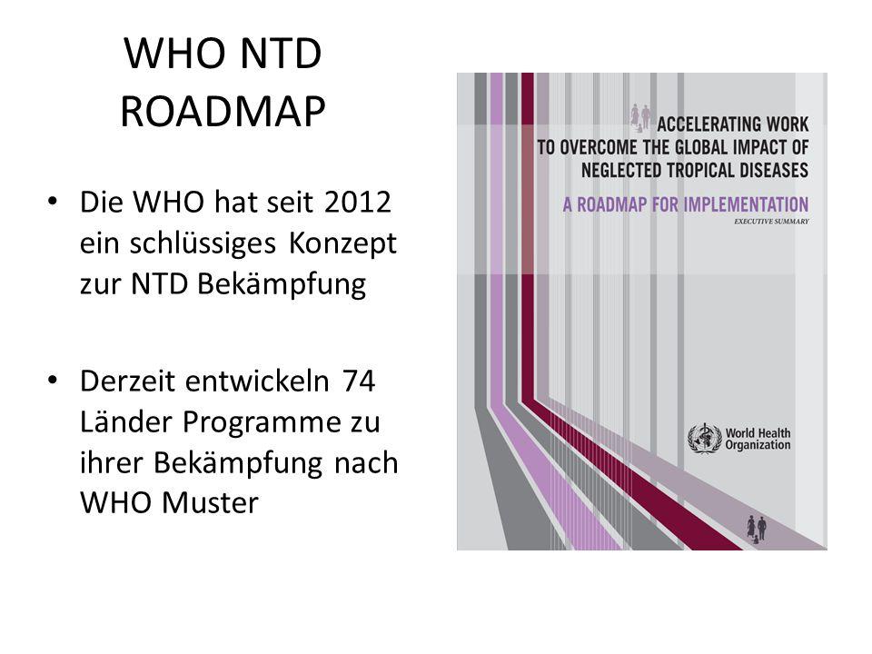 WHO NTD ROADMAP Die WHO hat seit 2012 ein schlüssiges Konzept zur NTD Bekämpfung.