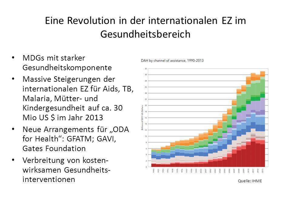 Eine Revolution in der internationalen EZ im Gesundheitsbereich