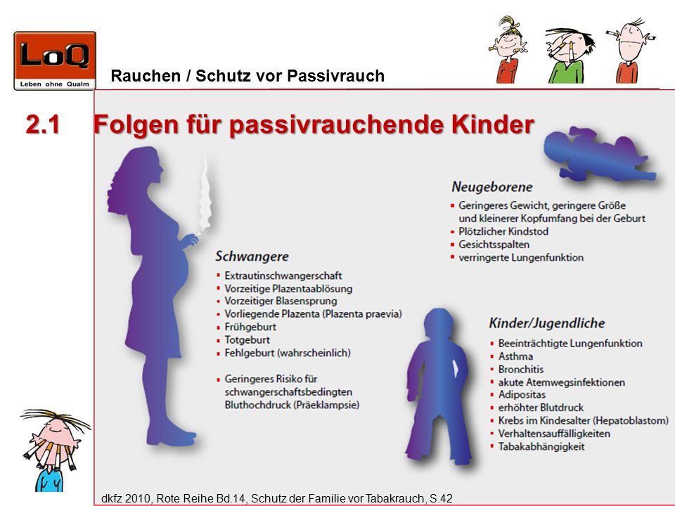 2.1 Folgen für passivrauchende Kinder