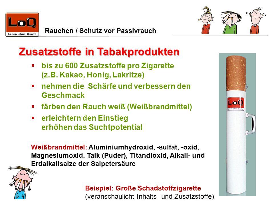 Zusatzstoffe in Tabakprodukten