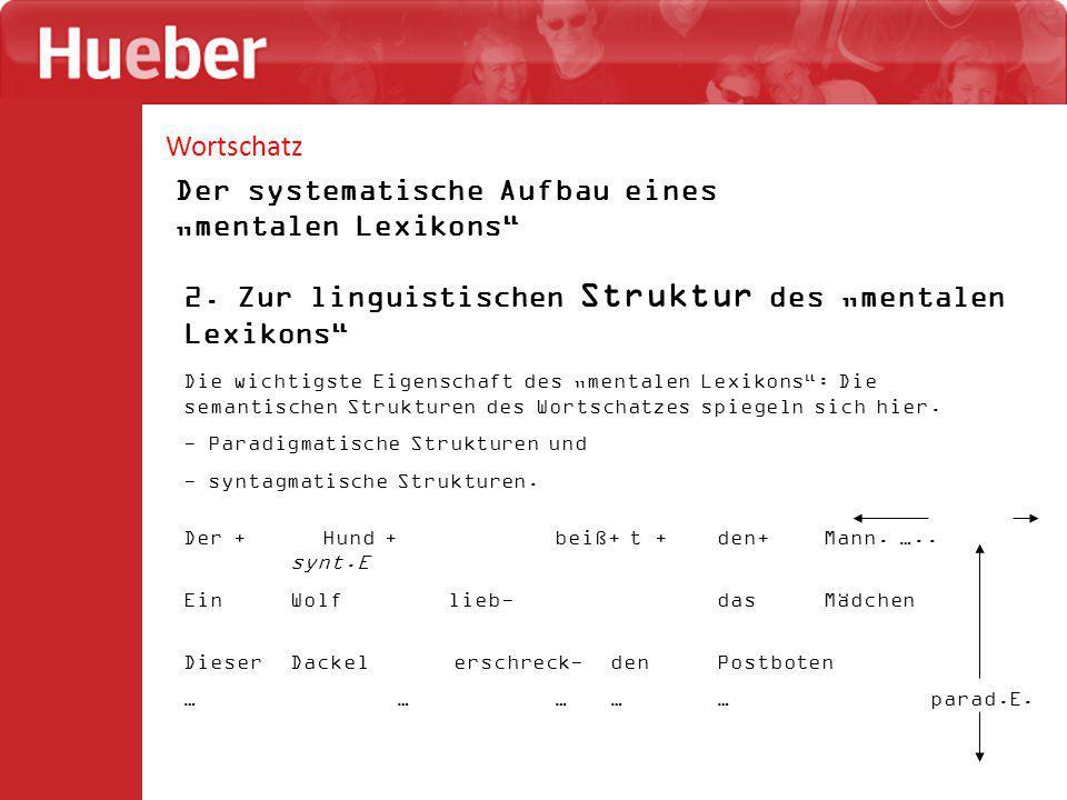 """Der systematische Aufbau eines """"mentalen Lexikons"""