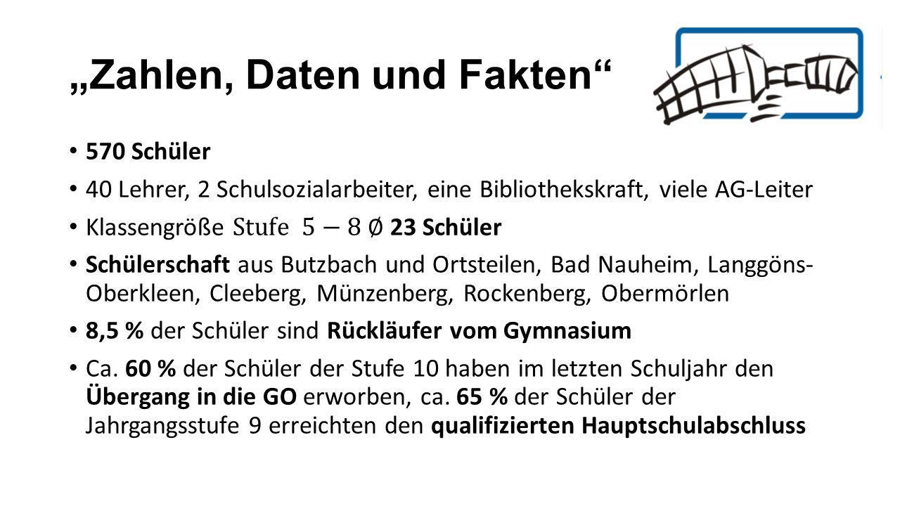 """""""Zahlen, Daten und Fakten"""