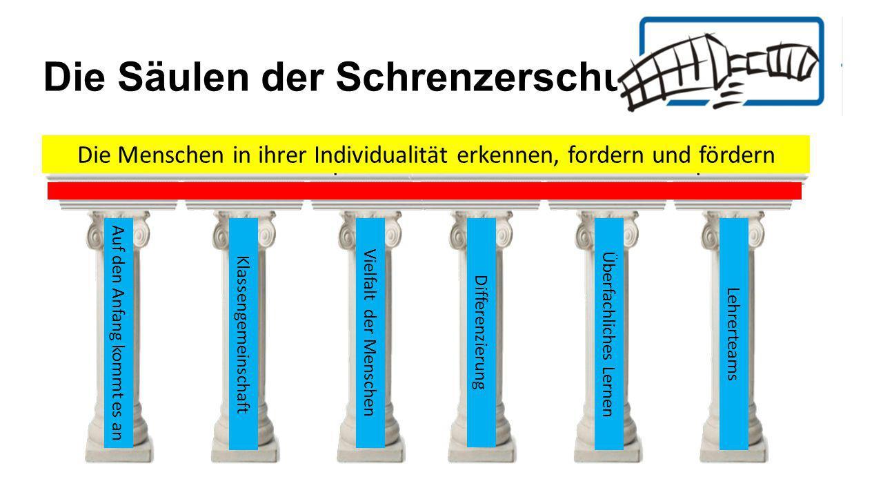 Die Säulen der Schrenzerschule