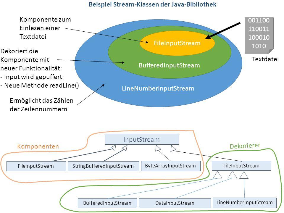 Beispiel Stream-Klassen der Java-Bibliothek