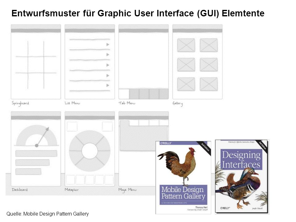 Entwurfsmuster für Graphic User Interface (GUI) Elemtente