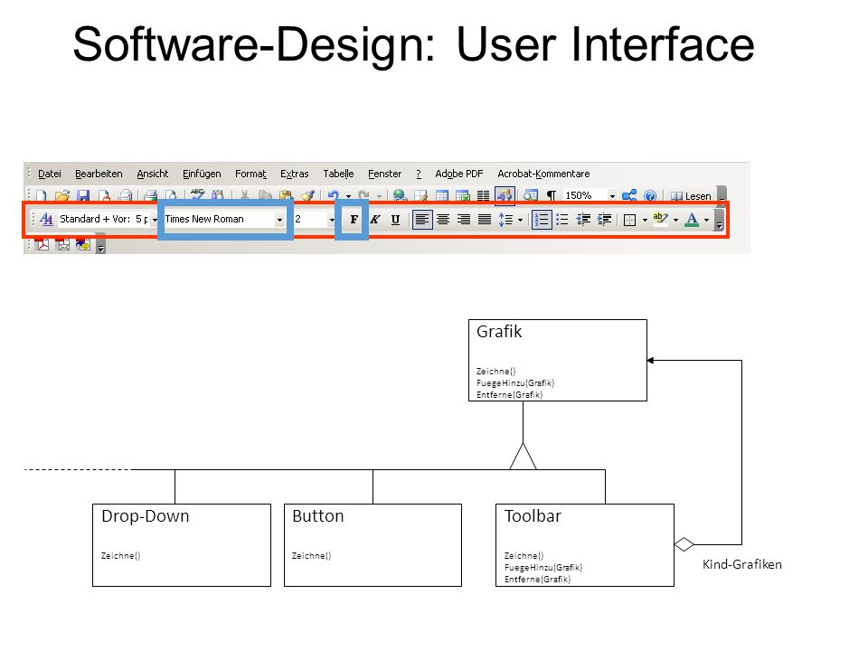 Software-Design: User Interface