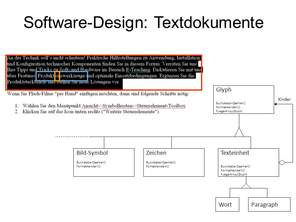 Software-Design: Textdokumente