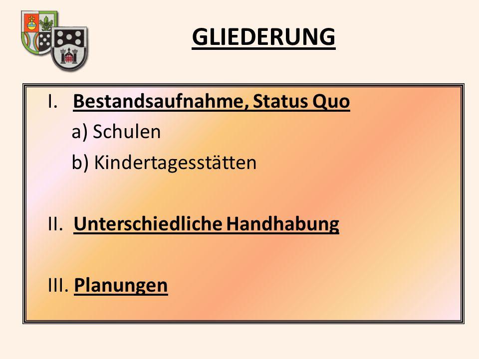 GLIEDERUNG I. Bestandsaufnahme, Status Quo a) Schulen