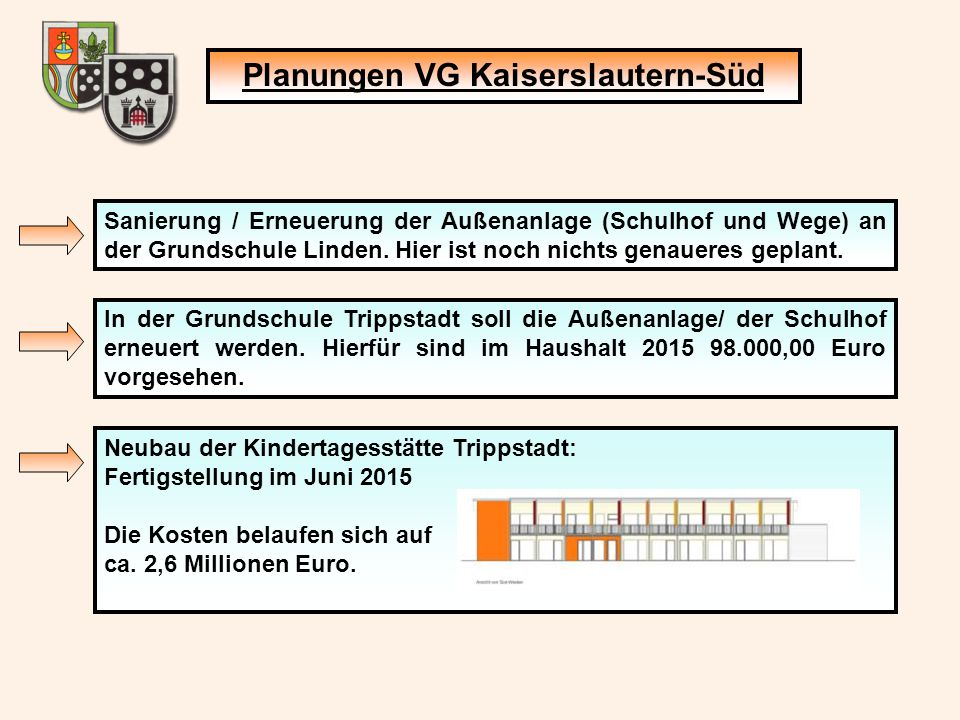 Planungen VG Kaiserslautern-Süd