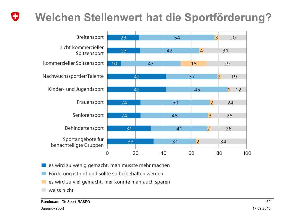 Welchen Stellenwert hat die Sportförderung