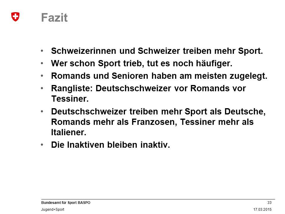 Fazit Schweizerinnen und Schweizer treiben mehr Sport.