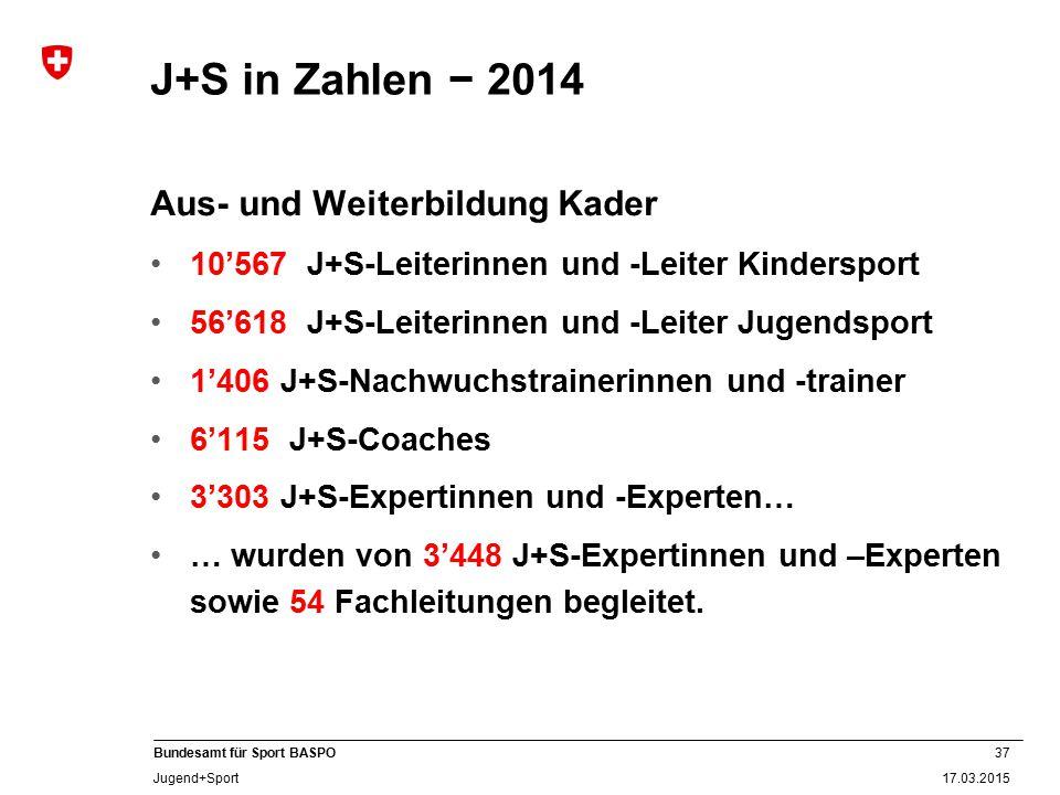J+S in Zahlen − 2014 Aus- und Weiterbildung Kader