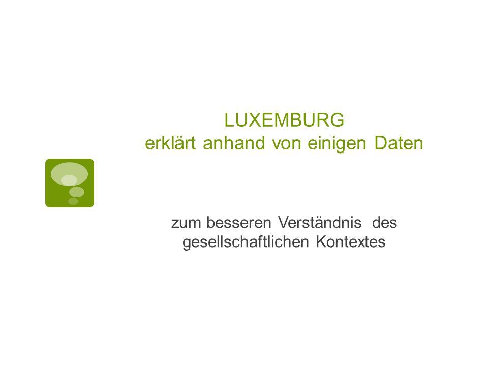 LUXEMBURG erklärt anhand von einigen Daten