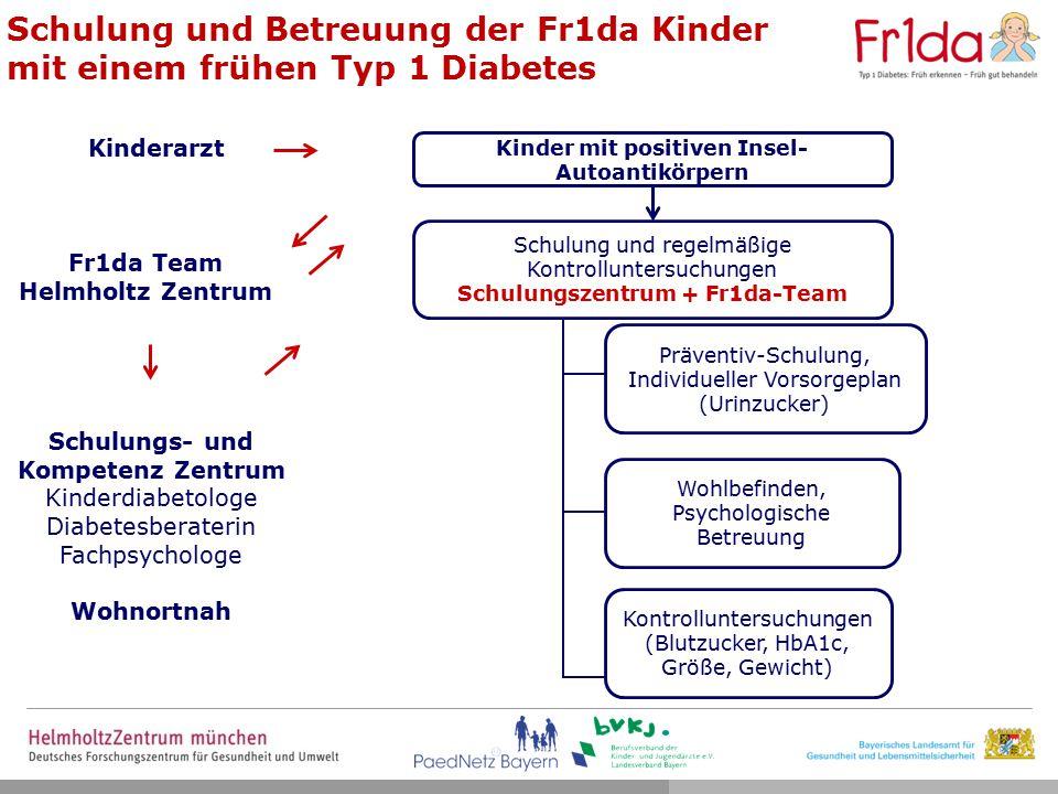 Schulung und Betreuung der Fr1da Kinder mit einem frühen Typ 1 Diabetes