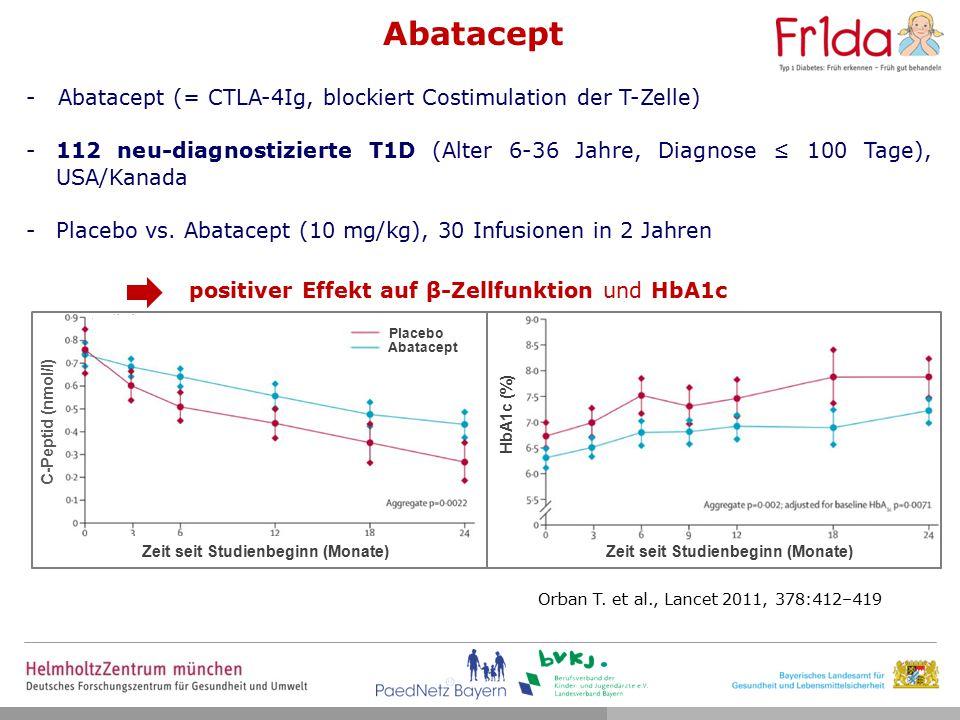 Abatacept Abatacept (= CTLA-4Ig, blockiert Costimulation der T-Zelle)