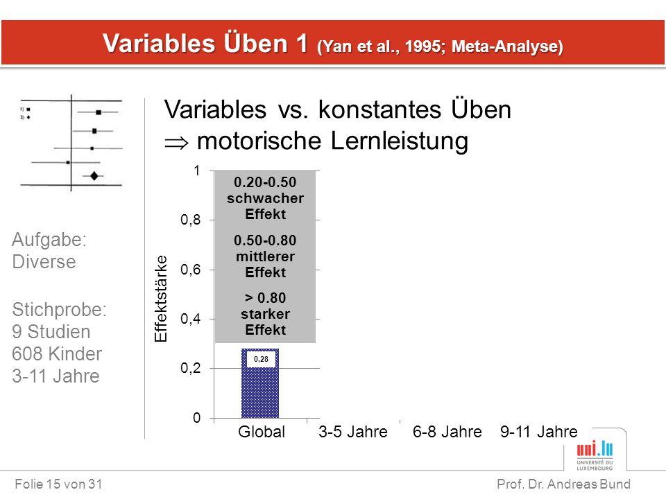 Variables Üben 1 (Yan et al., 1995; Meta-Analyse)