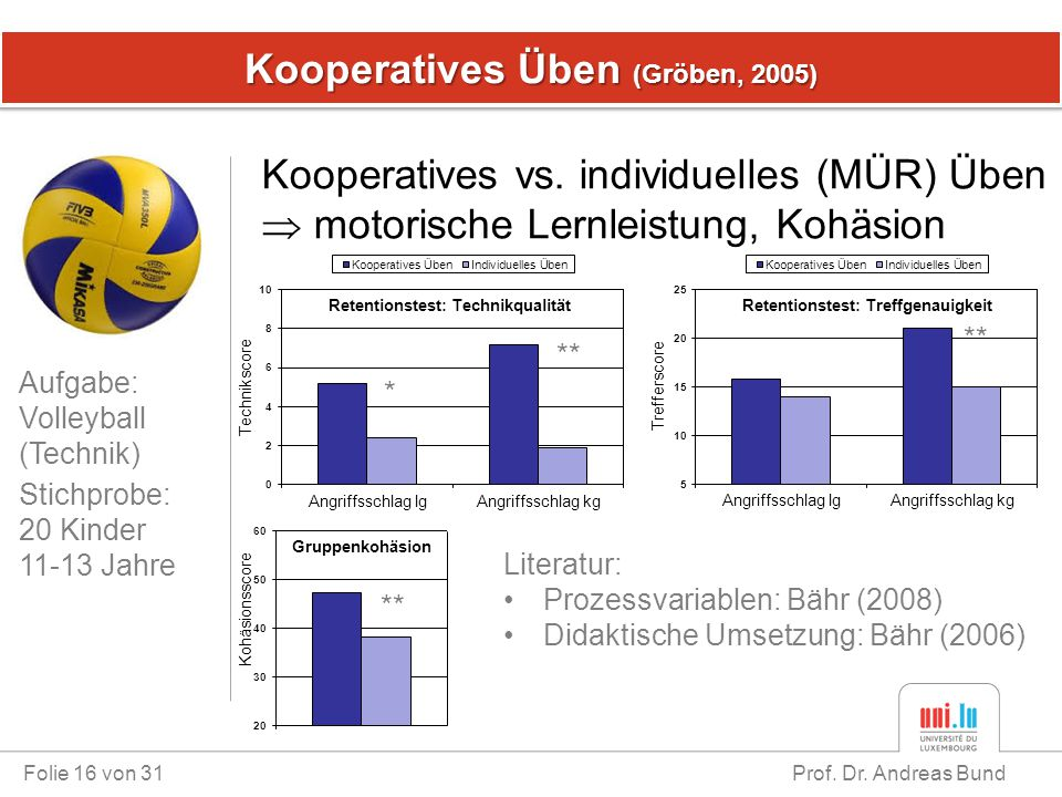 Kooperatives Üben (Gröben, 2005)