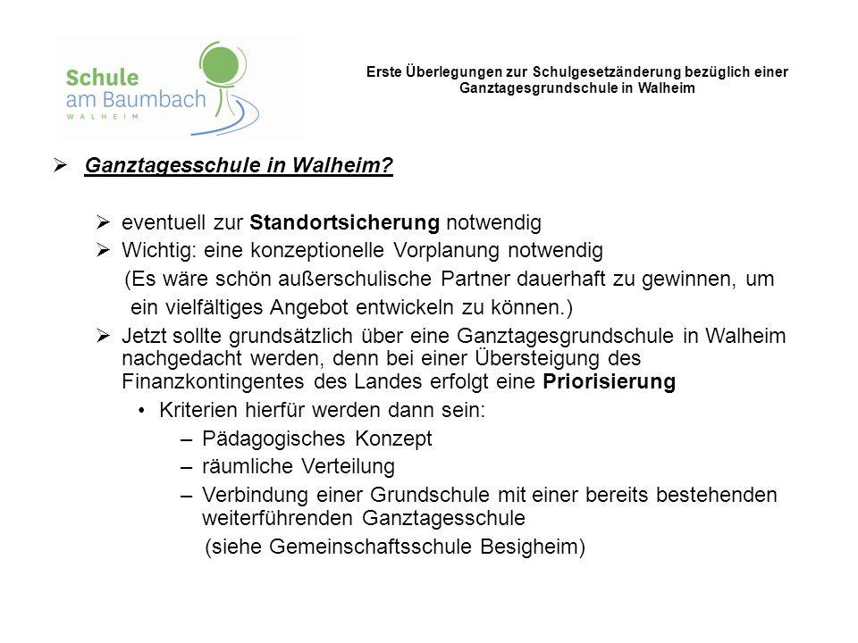 Ganztagesschule in Walheim eventuell zur Standortsicherung notwendig