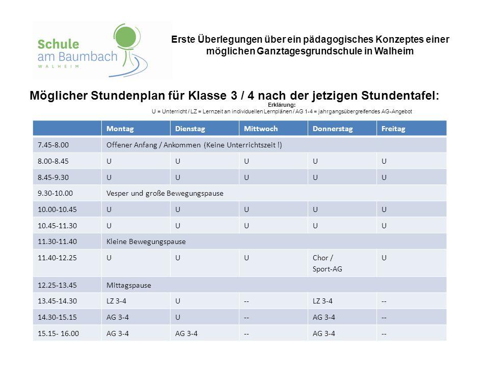 Möglicher Stundenplan für Klasse 3 / 4 nach der jetzigen Stundentafel: