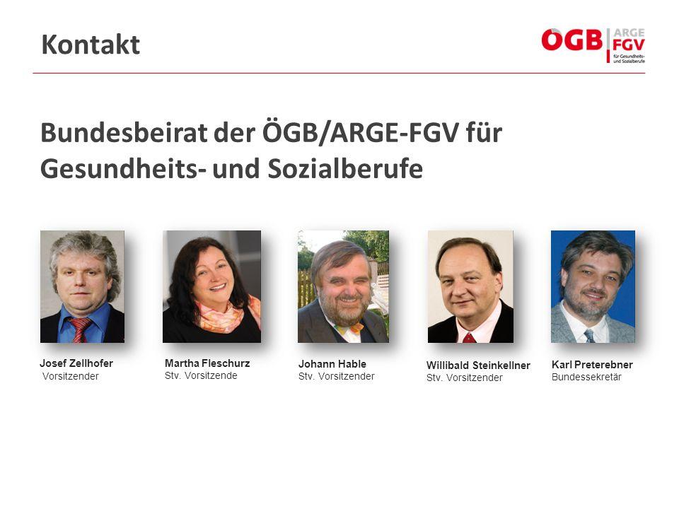 Bundesbeirat der ÖGB/ARGE-FGV für Gesundheits- und Sozialberufe