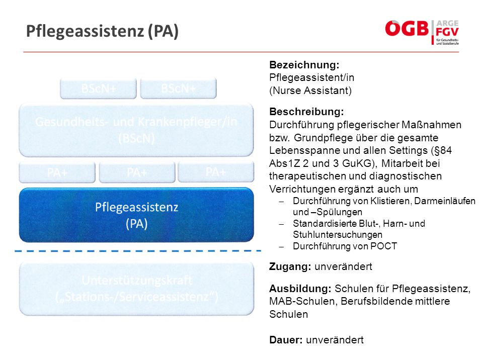 Pflegeassistenz (PA) Bezeichnung: Pflegeassistent/in (Nurse Assistant)