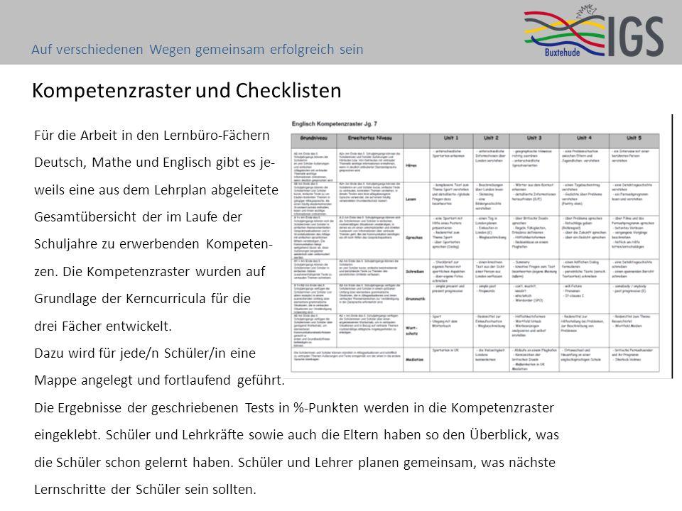 Kompetenzraster und Checklisten